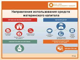 Презентация по праву социального обеспечения Материнский капитал  слайда 7 7 14 Направления использования средств материнского капитала