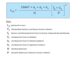 Pedestal Bearing Size Chart Ball Bearings Specifications And Selection Criteria For
