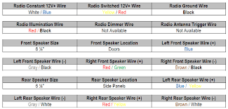 honda crv radio wiring diagram wiring diagrams honda crv radio wiring harness diagram and hernes