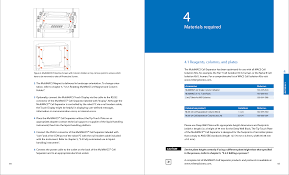 Manual Template Magdalene Project Org