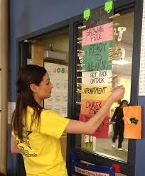 Classroom Management Lauren Galsters Online Teaching