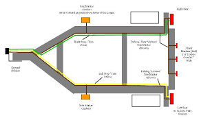 standard 4 pole trailer light wiring diagram automotive trailer light connector diagram at Trailer Light Harness Diagram