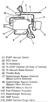 2004 grand prix gtp vacuum diagram 2004 image code po243 on 2004 grand prix gtp vacuum diagram