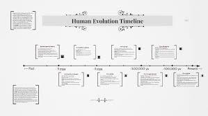 Human Evolution Timeline Chart Human Evolution Timeline By Emchalfin Wilson On Prezi