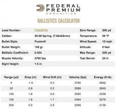 30 06 Ballistics Chart 25 06 Trajectory Table Gbpusdchart Com
