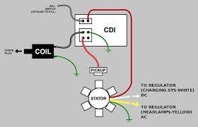 cdi box wiring diagram 6 wire cdi wiring diagram at Cdi Box Wiring