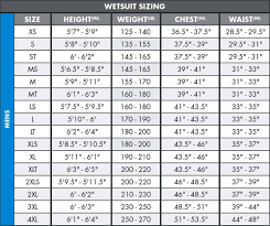 Ladies Snowboard Size Chart Size Charts Oneill Clothing Wetsuits