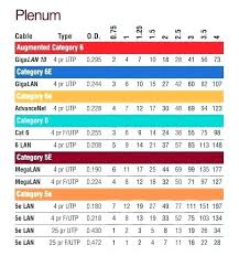 Nec Conduit Fill Table C9 Rigid Derating Pipe Chart Luxury