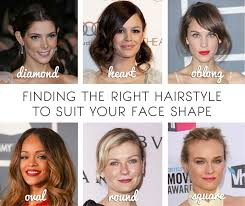Find Hairstyle find the right hairstyle for your face shape beautysouthafrica 6545 by stevesalt.us
