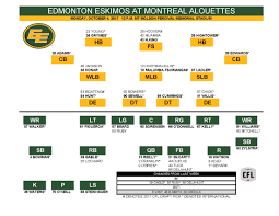 Ottawa Redblacks Depth Chart 2017 Download The Depth Chart And Roster Edmonton Eskimos