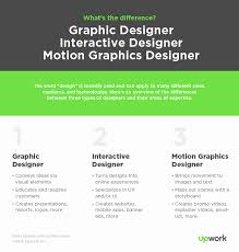 Style Guide Template Word User Interface Style Guide Template Fresh 172 Best Style Guide
