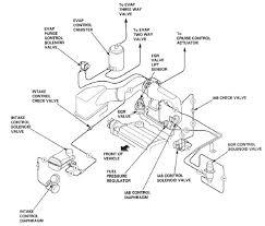 h22a4 obd2 distributor wiring diagram basic guide wiring diagram \u2022 Chevrolet Distributor Wiring Diagram at H22a Distributor Wiring Diagram