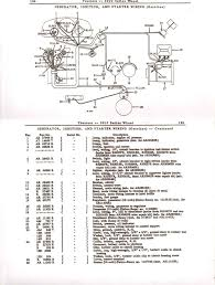john deere 3020 wiring diagram pdf 5a2276e50ef73 with b2network co john deere 3020 wiring diagram pdf john deere 3020 wiring diagram pdf 5a2276e50ef73 with