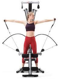 Bowflex Pr1000 Home Gym Review Top Fitness Magazine