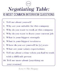 smart questions to ask at the end of every job interview   Job     Pinterest