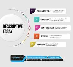 Descriptive Essay Topic Ideas A Step By Step Guide On How To Write A Descriptive Essay