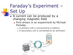 electric motor generator and transformers discovered 3 faraday s experiment