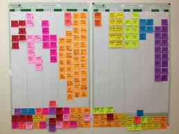 organized office ideas. organize tasks with postit notes organized office ideas