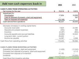 Personal Financial Statement Form Inspiration How To Write A Financial Statement With Pictures WikiHow