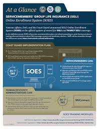 The average life insurance rates for military dependents are $7 per month. Sgli Online Enrollment System