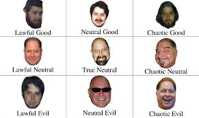 Chaotic Neutral Chart Test A Comparison Of Online Dungeons And Dragons Alignment Tests