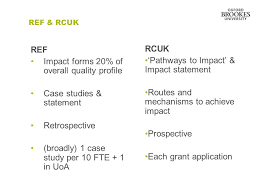 Impact and the REF Swansea University Table    Quality Rated  QR  funding allocated by HEFCE in         per    impact  case study  based on the case studies from Units of Assessment where       of