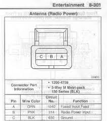 wiring diagram electric car antenna wiring image gm power antenna wiring diagram gm auto wiring diagram database on wiring diagram electric car antenna