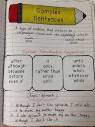 Complex Sentence Anchor Chart Complex Sentence Anchor Chart Compound Sentences Anchor