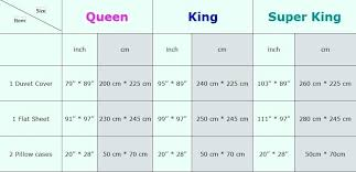 full size mattress vs queen. Contemporary Size Queen Size Mattress Us Sizes Full Of Bed  Dimensions With In Feet To Vs