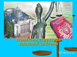 Картинки по запросу теорії права