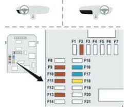 peugeot fuse box diagram acirc fuse diagram peugeot 208 fuse box diagram