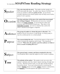 soapstone reading strategy google search classroom anchor soapstone reading strategy google search