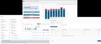 Sales Commission Software For Small To Medium Business Commissionly Io