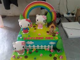 Kue Ulang Tahun Hello Kitty Syakha Store