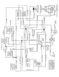 Simplicity zt27460 7800579 27hp b s zero turn mower striking lawn mtd ignition switch wiring