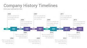 Sample Timelines Mesmerizing Free Download Sample Pany History Timelines Diagrams Google Slides