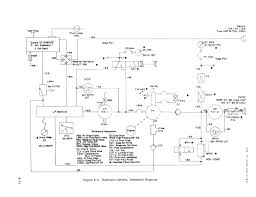 figure 4 4 hydraulic system , schematic diagram hydraulic test bench schematic next section iii repair procedures