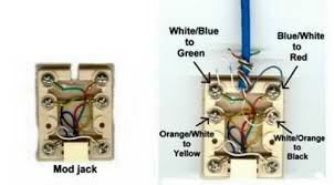 installing phone jack wiring in a smaller home phone wiring diagram