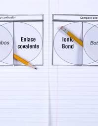 Ionic And Covalent Bonds Venn Diagram Ionic And Covalent Bonds Venn Diagram Dinah