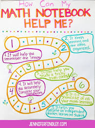School Charts Ideas Math Anchor Charts To Start The Year