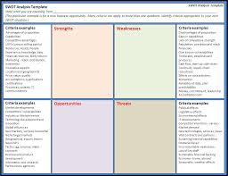 industry analysis template swot analysis template free word s templates just for work