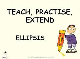 Teacher Powerpoint Teach Practise Extend Ellipsis