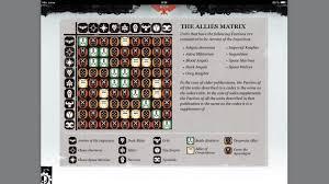 40k Rulebook Allies Matrix 40k Rulebook Allies Matrix