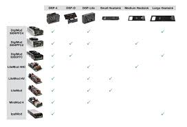 Integrated Solutions Powersoft Audio