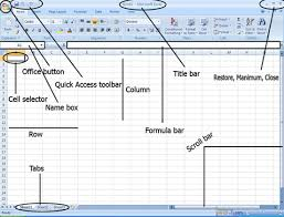 Ms Excel What Is Microsoft Excel
