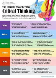 the critical thinking skills cheatsheet infographic via gdc anglais the critical thinking skills cheatsheet