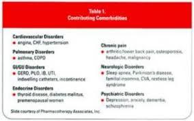Benzo Chart Strongest Benzodiazepine Chart