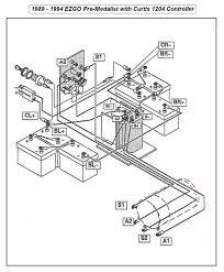 Wiring diagram 1996 ez go txt tearing