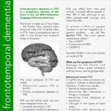 dementia fact sheet factsheet 1 what is frontotemporal dementia ftd talk