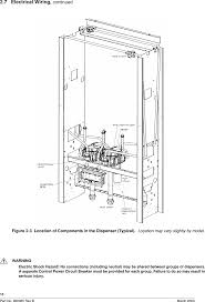 vista rf id tag reader user manual 06206 10 fcc vista wayne wayne vista installation manual at Wayne Dispenser Wiring Diagram